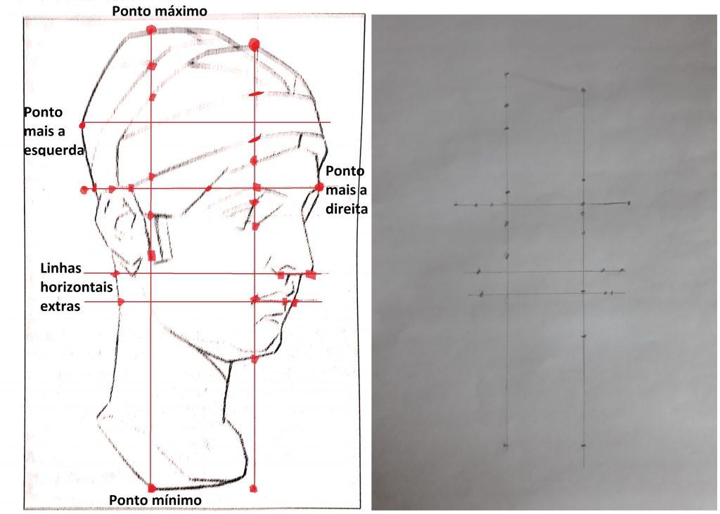 aprender a desenhar modelo bargue com pontos e linhas referencia e desenho 1024x732 - Aprender a desenhar: esboço, uma etapa essencial