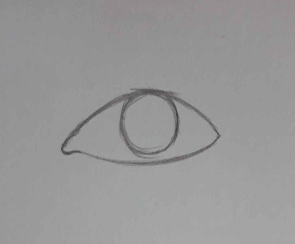 como desenhar olho canal lacrimal 1024x849 - Como desenhar um olho num piscar de olhos