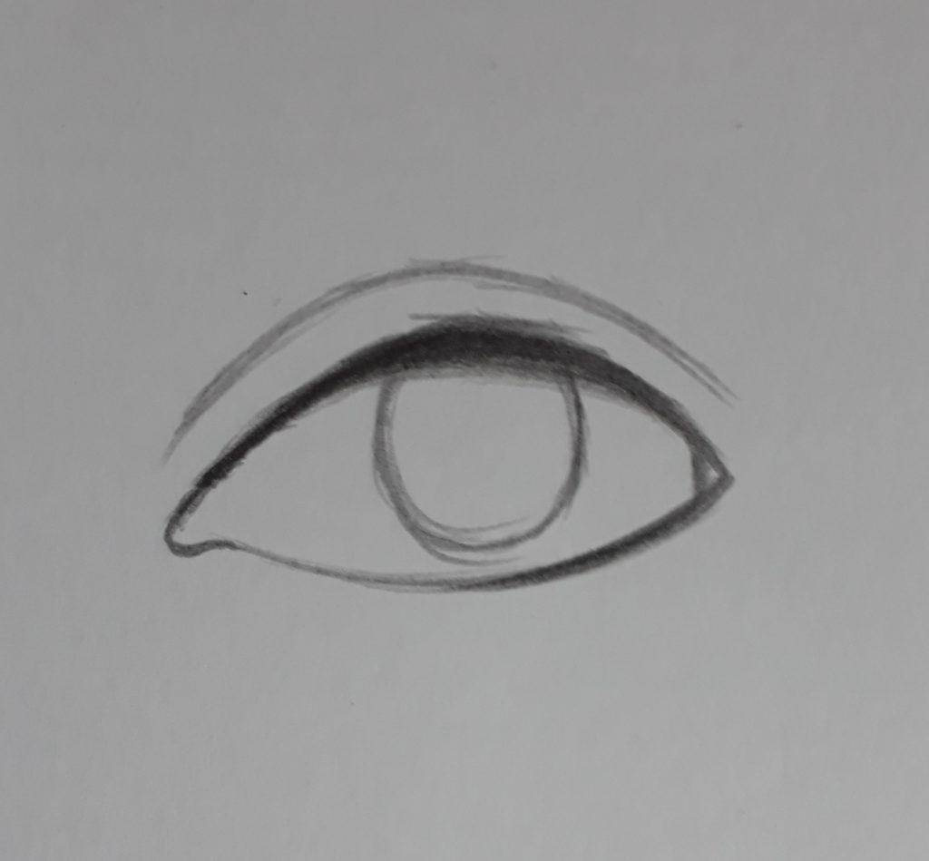 como desenhar olho sombreamento superior e inferior 1024x949 - Como desenhar um olho num piscar de olhos