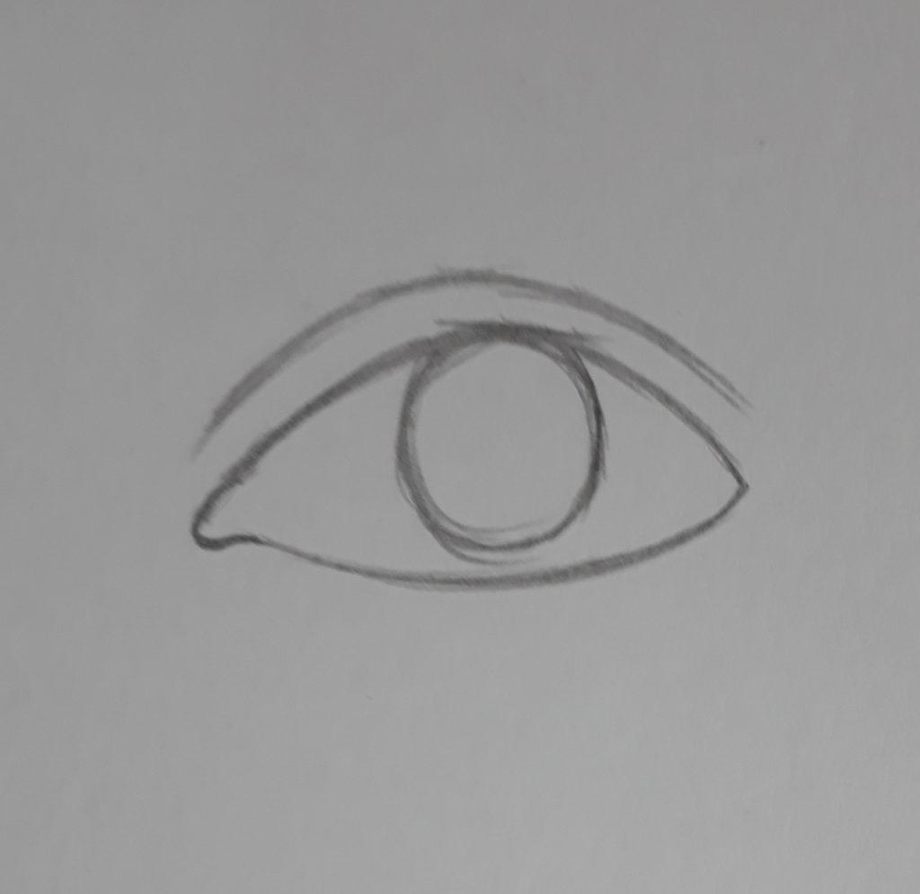 desenhando olho palpebra 1024x996 - Como desenhar um olho num piscar de olhos