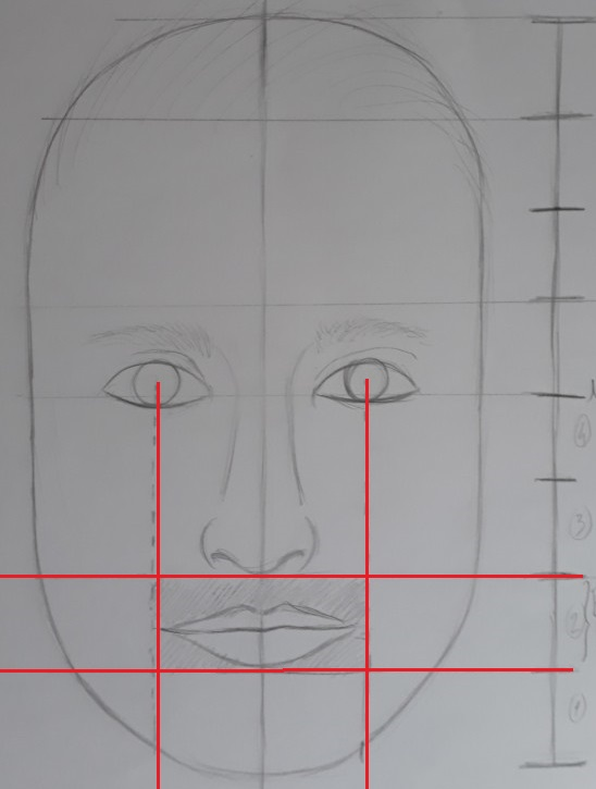 desenhar rosto proporcional - Como desenhar boca em 11 passos - tutorial rápido e fácil