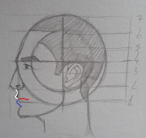 como desenhar boca metodo Loomis - Como desenhar rosto - tutorial método Loomis parte 2