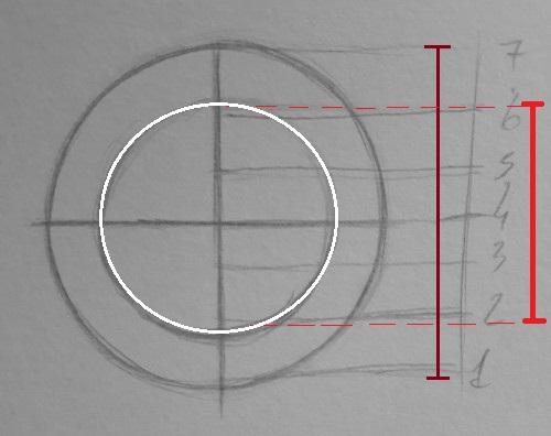 como desenhar rosto 3 1 - Como desenhar rosto - tutorial método Loomis parte 2