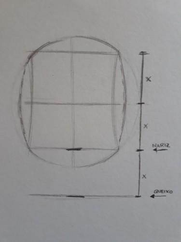 loomis frontal passo 5 - Como desenhar rosto de frente em 13 passos: método Loomis parte 3