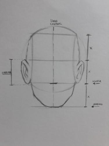 loomis frontal passo 7 - Como desenhar rosto de frente em 13 passos: método Loomis parte 3