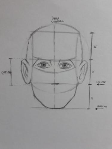 loomis frontal passo 8 - Como desenhar rosto de frente em 13 passos: método Loomis parte 3