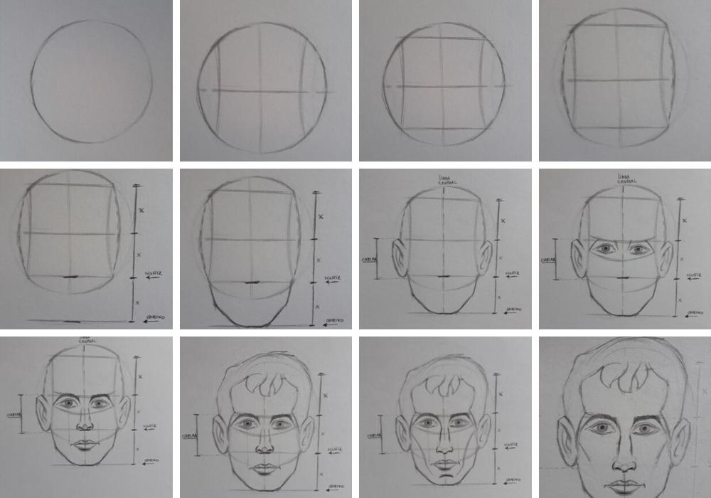 como desenhar rosto em 13 passos método Loomis