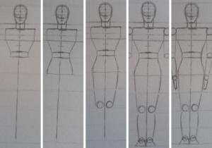 como desenhar o corpo humano imagem destacada 300x210 - O Caminho da Arte