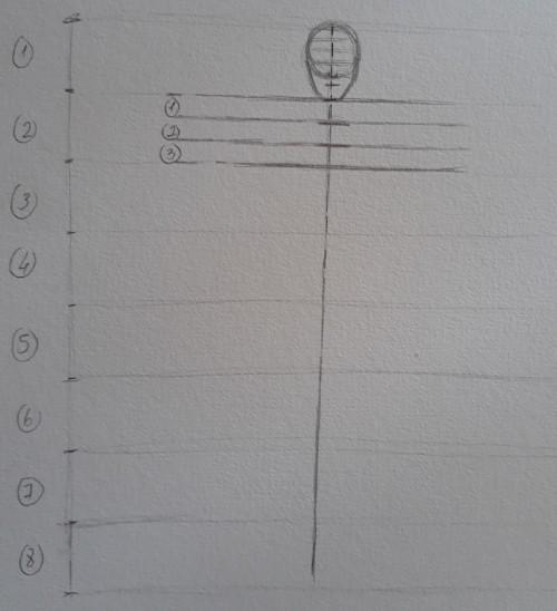 desenhar corpo passo 2 - Como desenhar o corpo humano em 8 etapas rápidas