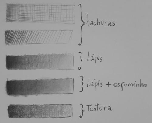 exercicios de sombra - Como sombrear um desenho a lápis - 11 dicas infalíveis